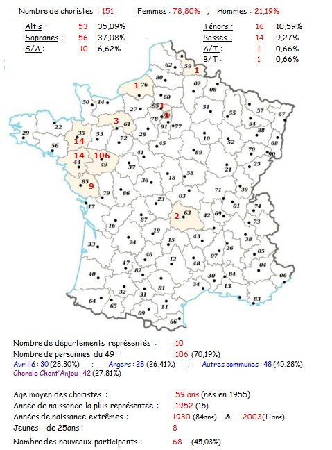 07-Carte-départements 2014